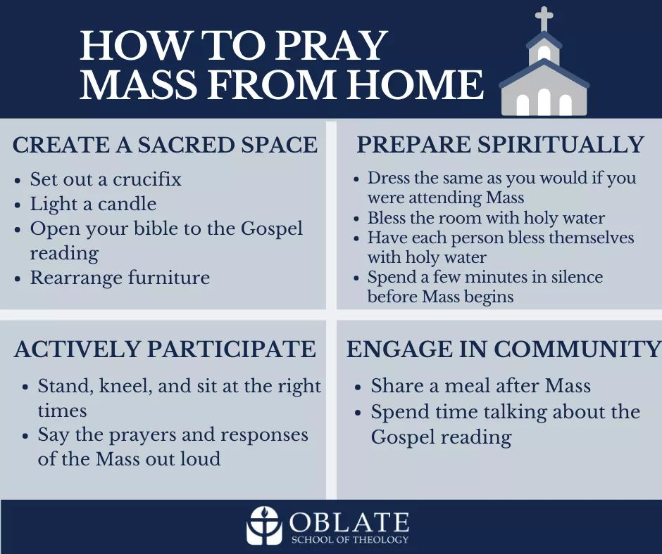 How to Pray Mass from Home